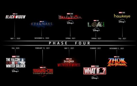 Marvel Announces Phase 4