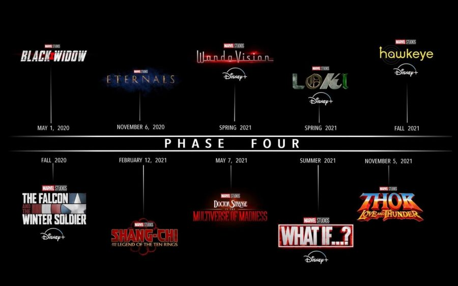 Phase 4 of MCU